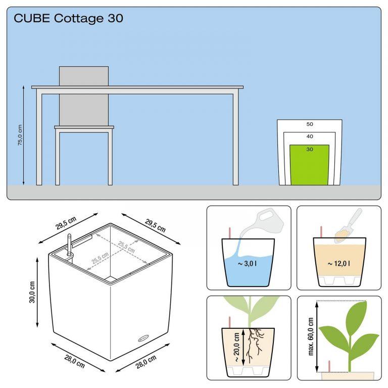 Кашпо с автополивом Lechuza Cube Cottage